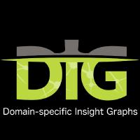 @DigElements