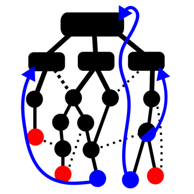 GitHub - vi/websocat: Command-line client for WebSockets