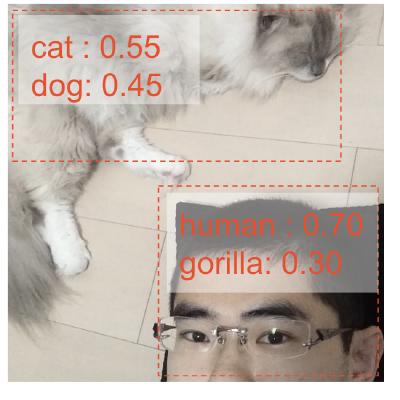 GitHub - shibuiwilliam/DeepLearningDenoise: Denoising