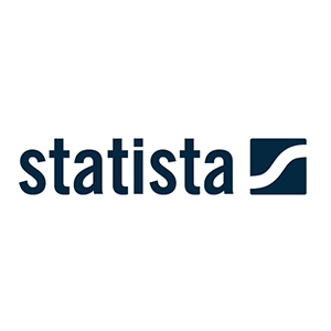 statista, Symfony developer