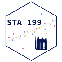 @Sta199-S18