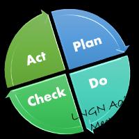 @lngn-agile-meetup