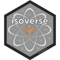 @isoverse