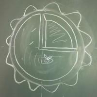@pie-boat