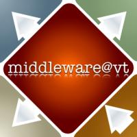 @vt-middleware