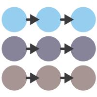 @Reproducible-Science-Curriculum